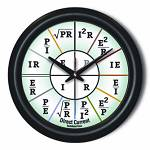 DC Ohms Law Wall Clock #819BDC (R formulas)