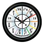Ohms Law Watches, Clocks, Stickers, MORE