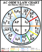 24 x 30 or 36 x 45  AC or DC Ohm s Law Posters: Classroom Teaching Charts