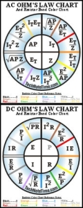 Laminated AC or DC Ohms Law Formula Chart 8x11