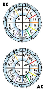 Ohms Law Glossy Decals AC or DC - Your Choice 2inch diameter