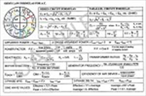 Laminated Ohms Law Formula Card for AC and DC - 2 Sided