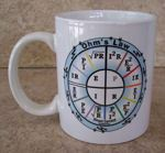Ohms Law Coffee Mug - Two Sided Cup!!