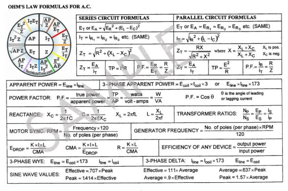 Ac Ohm's law formula card