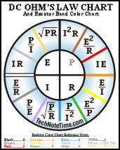 DC Ohm's Law Power Wheel Chart