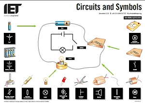 Basic components and symbols in a circuit.