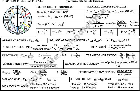 TechNote Time: Laminated AC and DC Ohms Law Formula CardsTNT Electrical Trades Gift Store